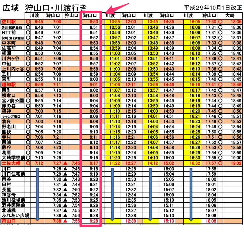 安居渓谷仁淀川水晶淵に電車とバスで行く方法-バス時刻表