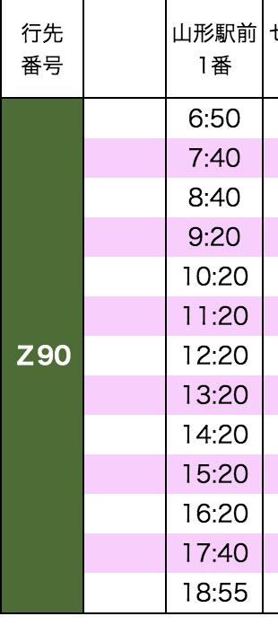 蔵王樹氷を見に行くバス時刻表(山形駅から)